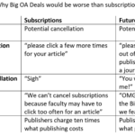 Why open access Big Deals are worse than subscriptions