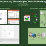 Automated Linked Open Data Publishing